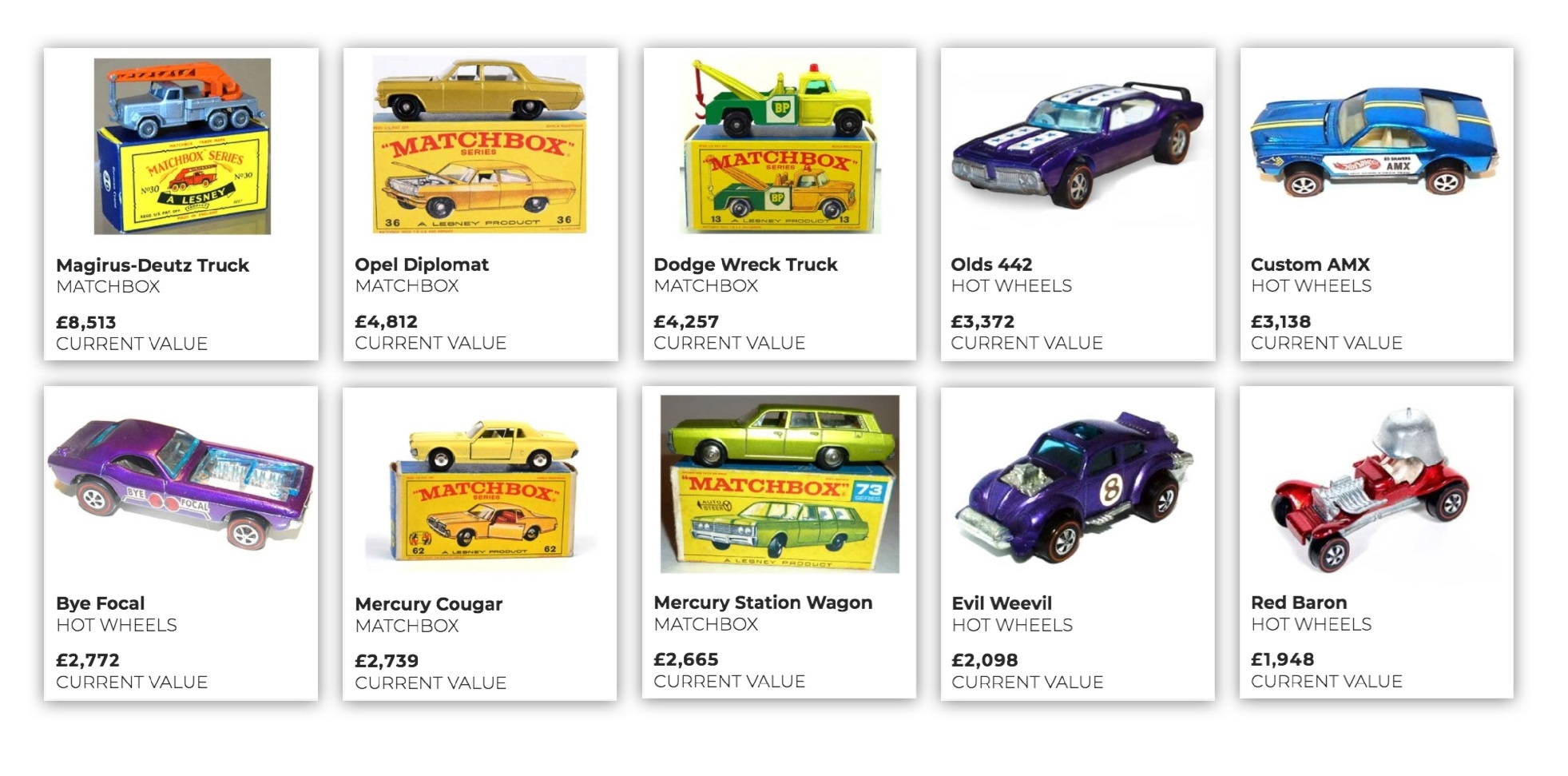 Could your old Hot Wheels or Matchbox cars be worth a fortune?